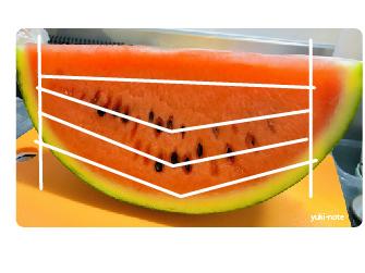 離乳食用にスイカの食べやすい切り方